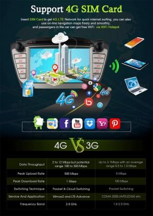 Штатное головное устройство Android 6.0 Carmedia OL-7703-8 Hyundai IX35